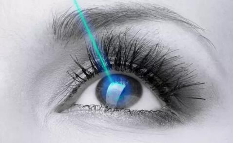 临沂眼科全飞秒3.0正式起航,临沂市屈光手术进入新纪元